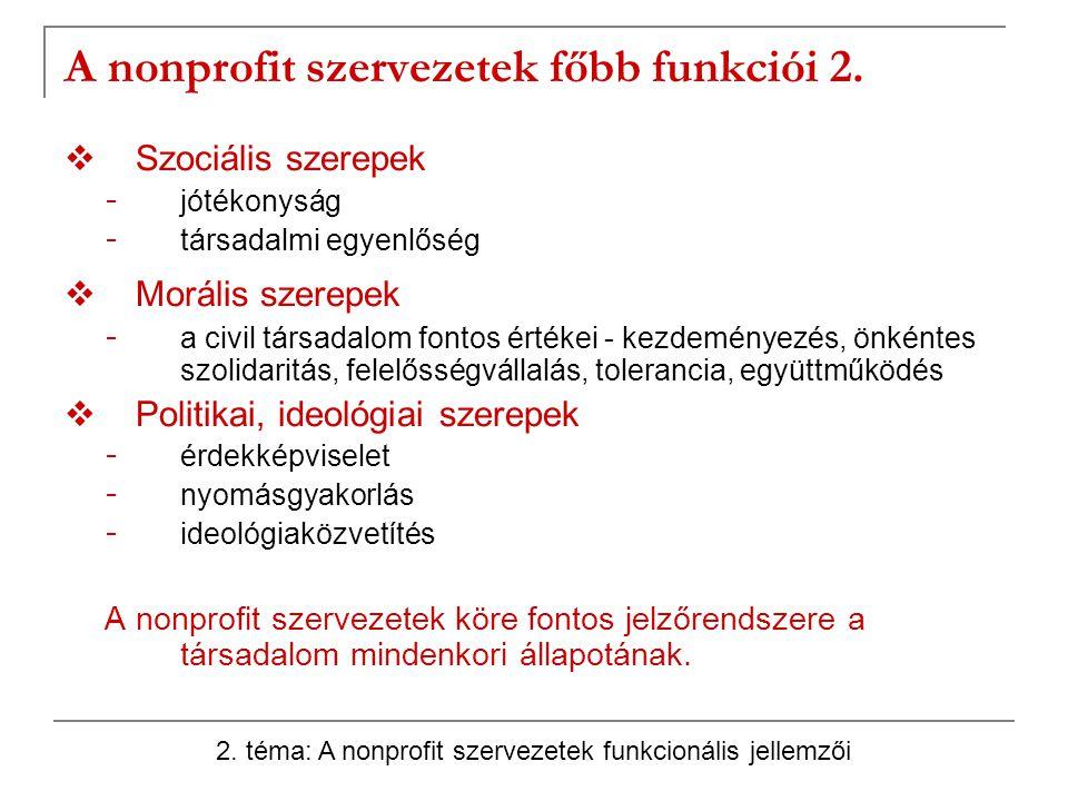 A nonprofit szervezetek főbb funkciói 2.
