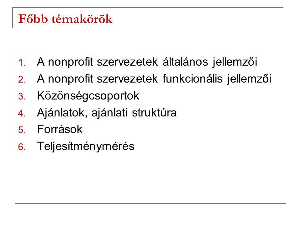 Főbb témakörök A nonprofit szervezetek általános jellemzői