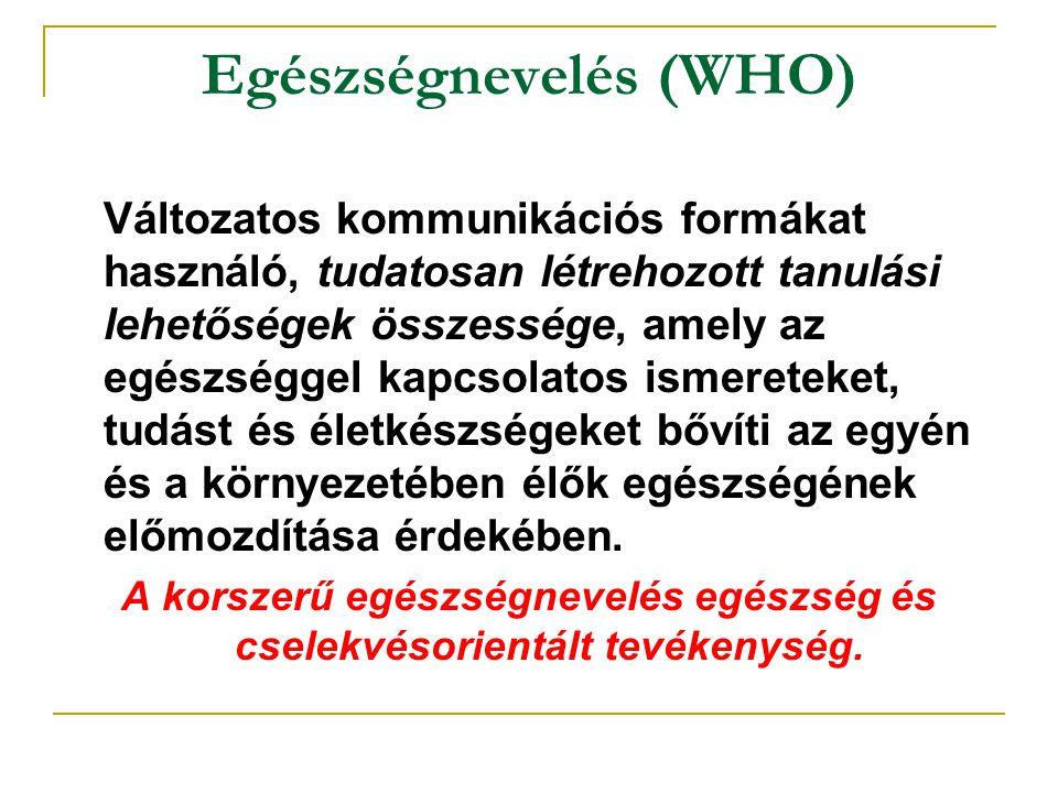 Egészségnevelés (WHO)
