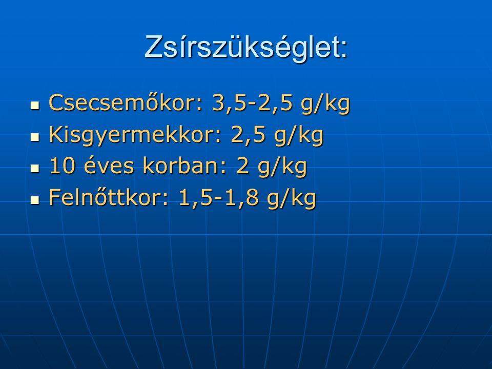 Zsírszükséglet: Csecsemőkor: 3,5-2,5 g/kg Kisgyermekkor: 2,5 g/kg