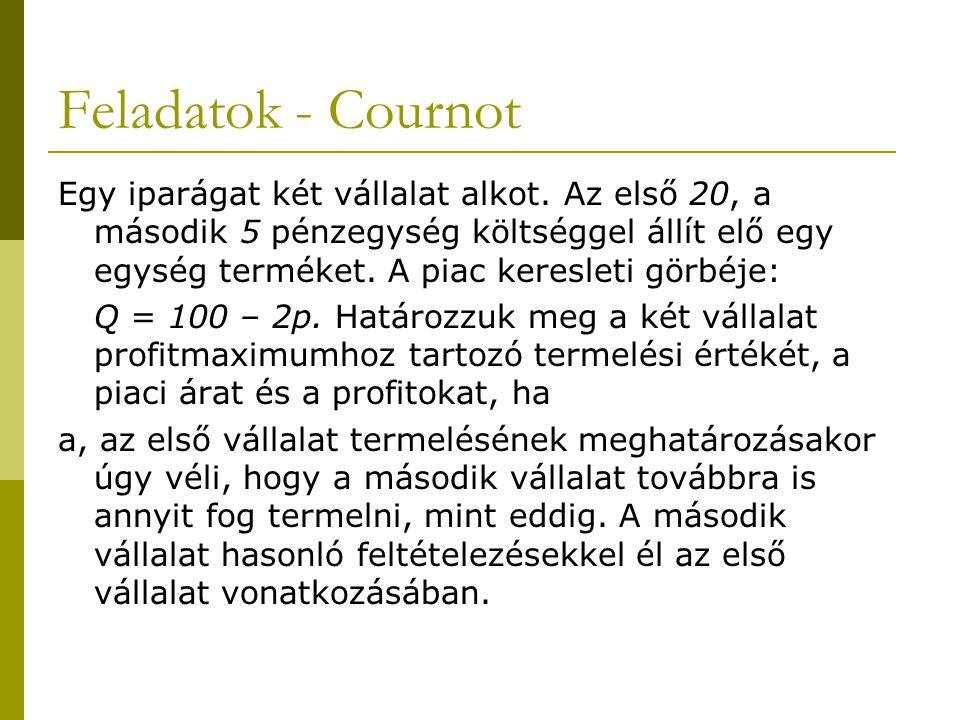 Feladatok - Cournot