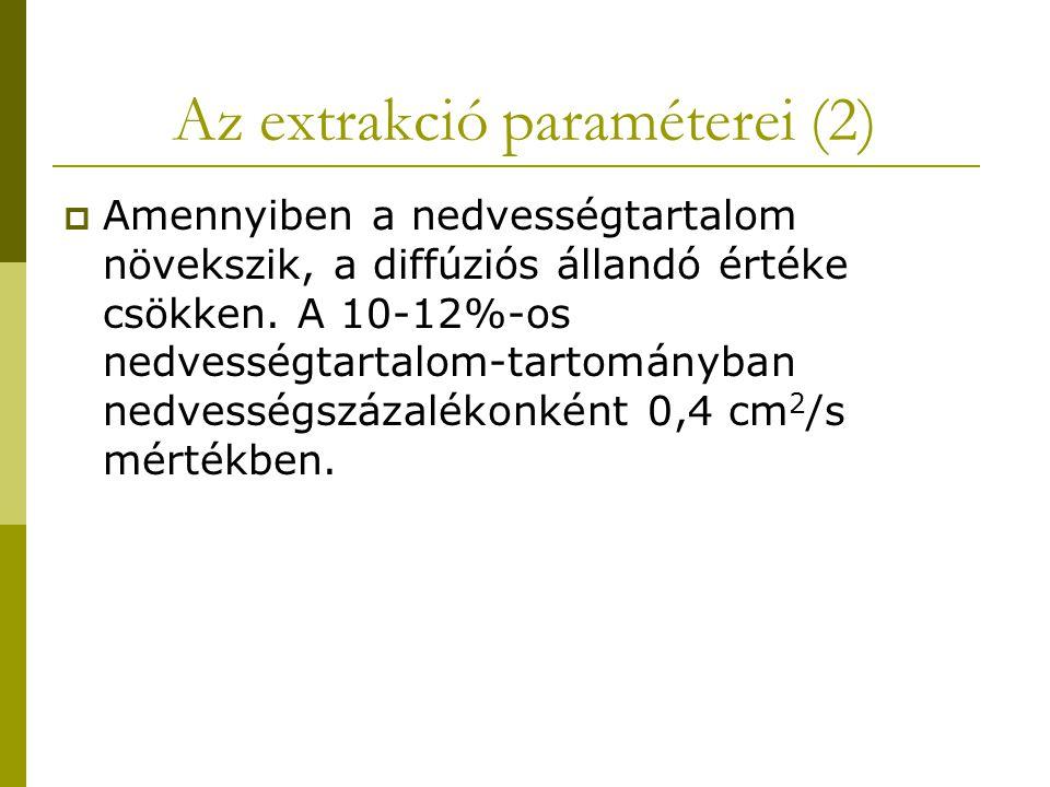 Az extrakció paraméterei (2)