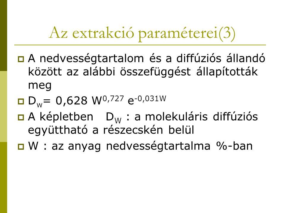 Az extrakció paraméterei(3)