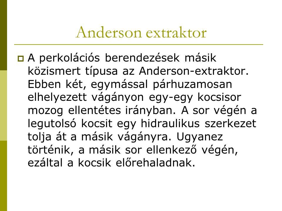 Anderson extraktor