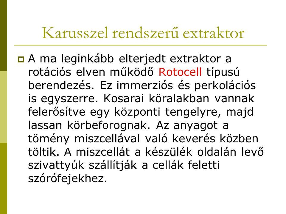Karusszel rendszerű extraktor