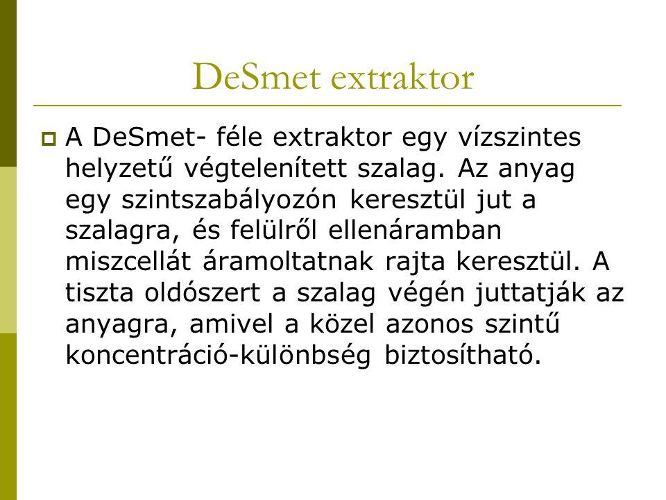 DeSmet extraktor