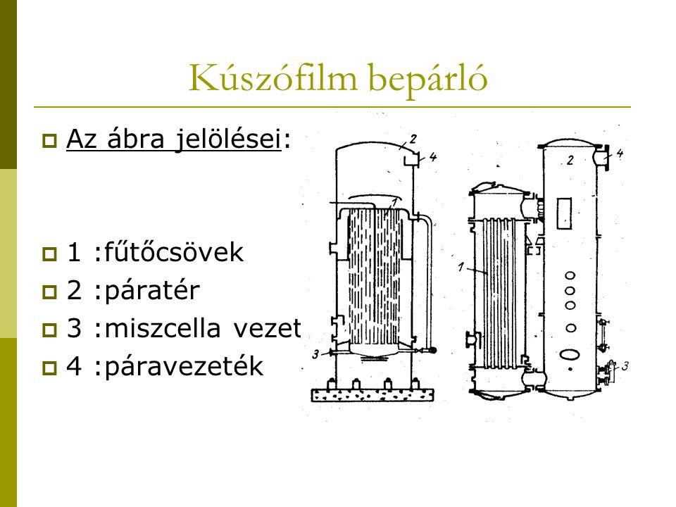 Kúszófilm bepárló Az ábra jelölései: 1 :fűtőcsövek 2 :páratér