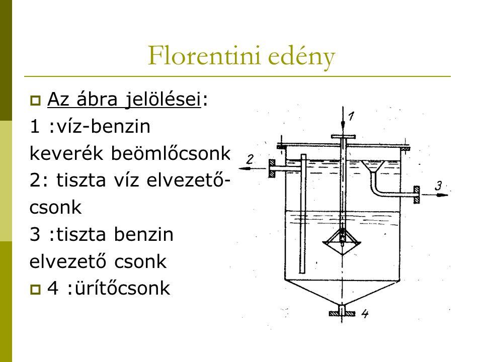 Florentini edény Az ábra jelölései: 1 :víz-benzin keverék beömlőcsonk