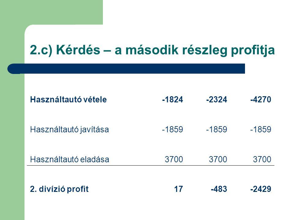 2.c) Kérdés – a második részleg profitja