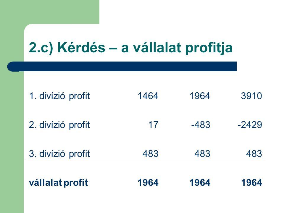 2.c) Kérdés – a vállalat profitja