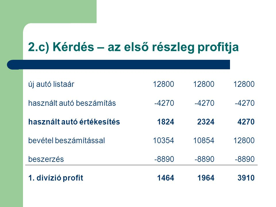 2.c) Kérdés – az első részleg profitja