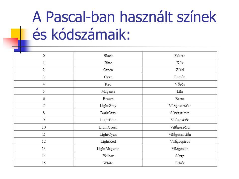 A Pascal-ban használt színek és kódszámaik: