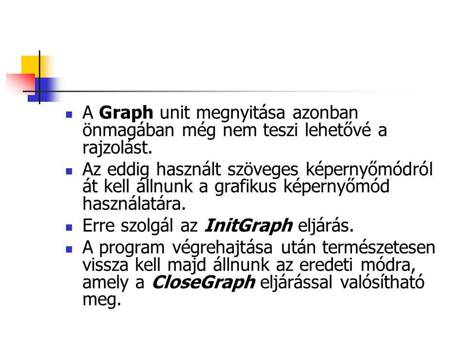 A Graph unit megnyitása azonban önmagában még nem teszi lehetővé a rajzolást.