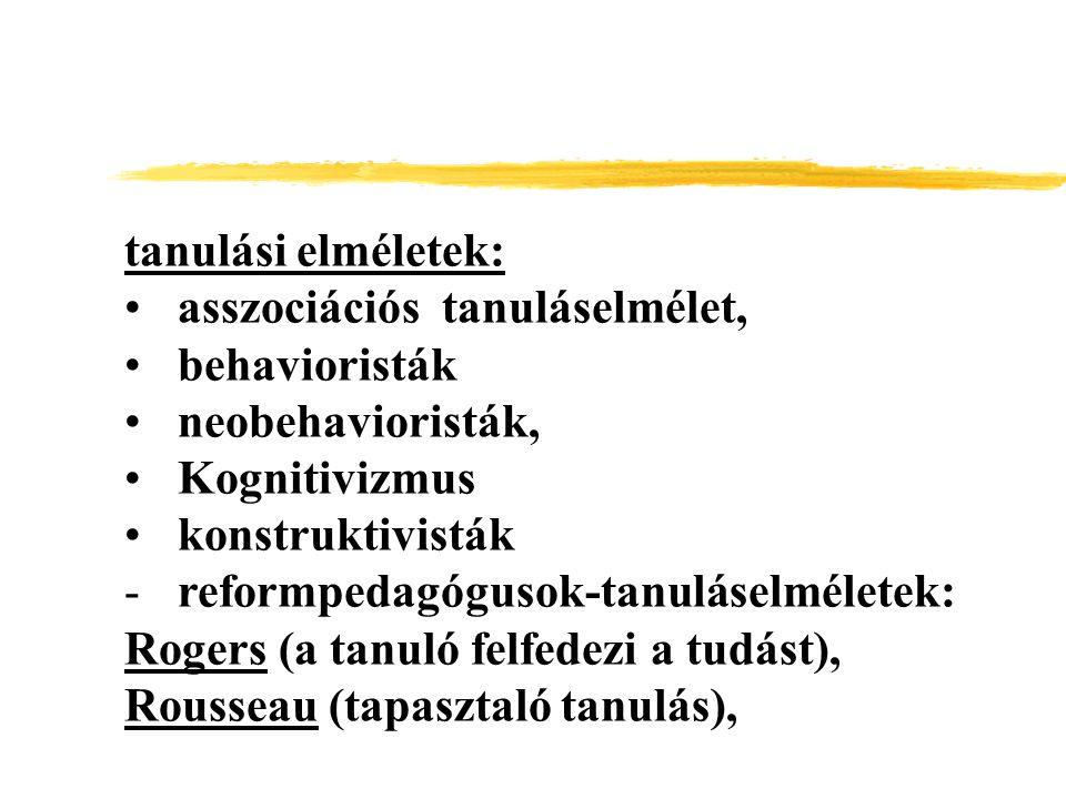 tanulási elméletek: asszociációs tanuláselmélet, behavioristák. neobehavioristák, Kognitivizmus.