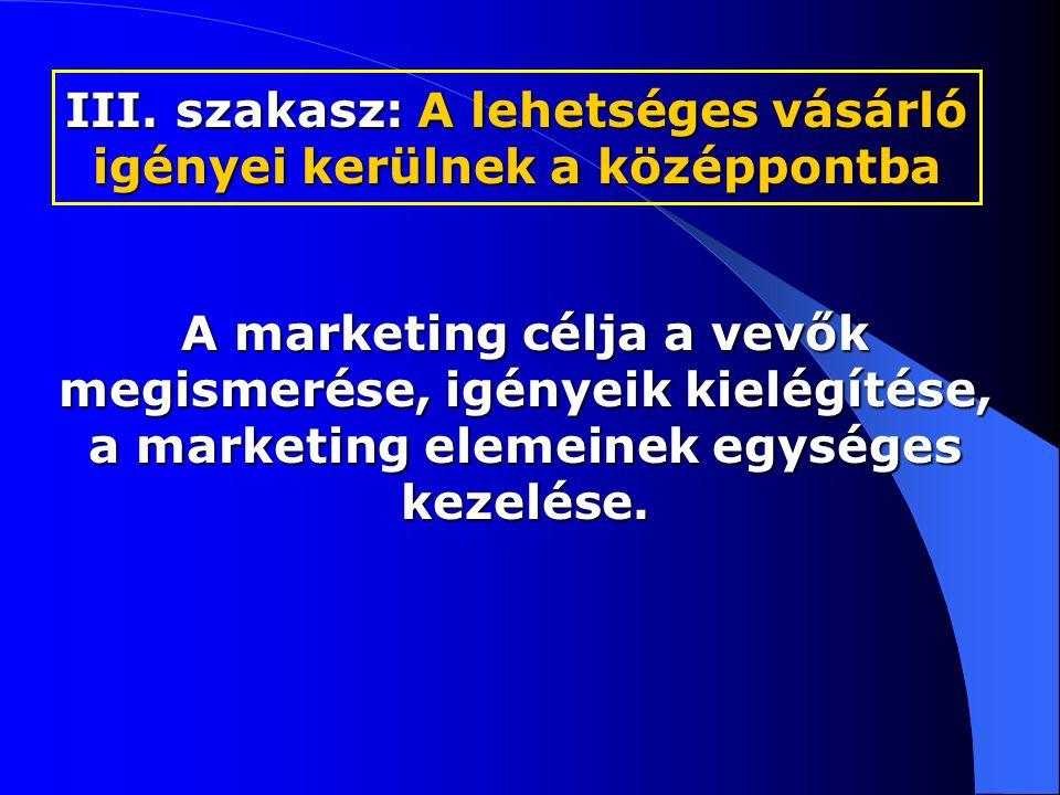 III. szakasz: A lehetséges vásárló igényei kerülnek a középpontba