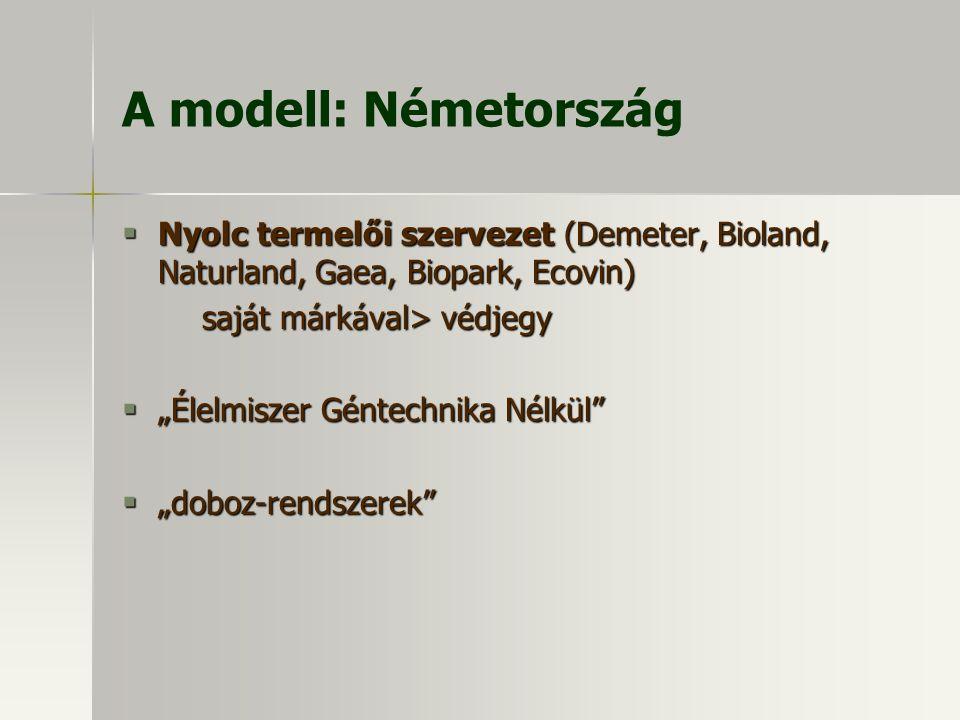 A modell: Németország Nyolc termelői szervezet (Demeter, Bioland, Naturland, Gaea, Biopark, Ecovin)