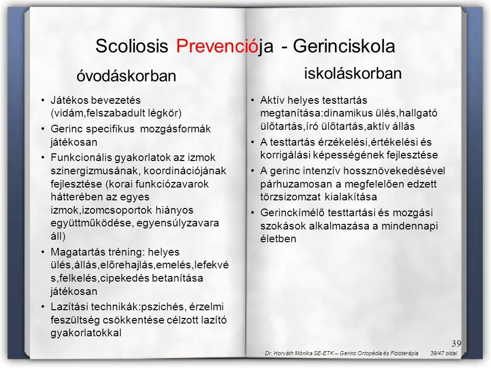 Scoliosis Prevenciója - Gerinciskola