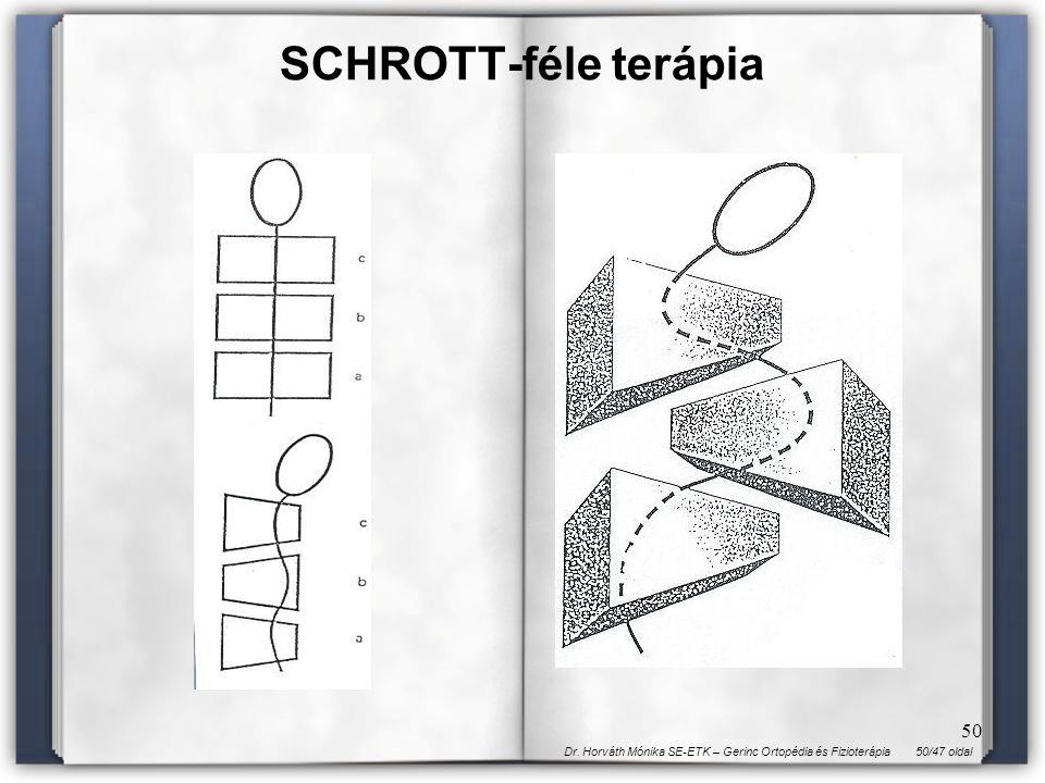 SCHROTT-féle terápia