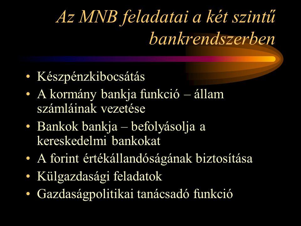 Az MNB feladatai a két szintű bankrendszerben