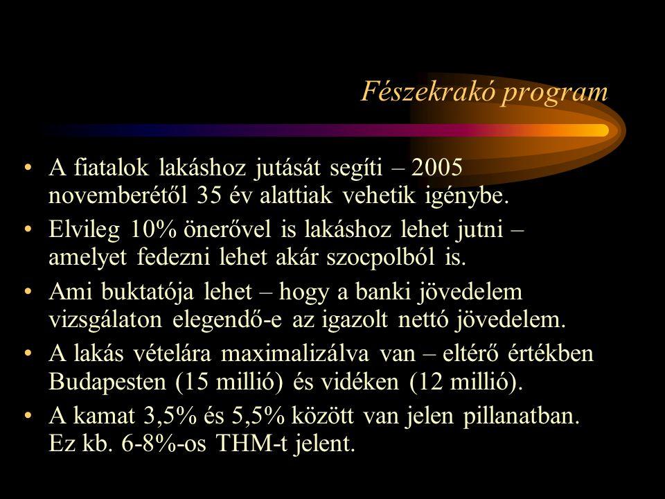 Fészekrakó program A fiatalok lakáshoz jutását segíti – 2005 novemberétől 35 év alattiak vehetik igénybe.