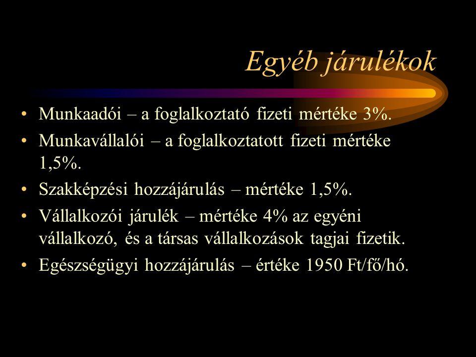 Egyéb járulékok Munkaadói – a foglalkoztató fizeti mértéke 3%.