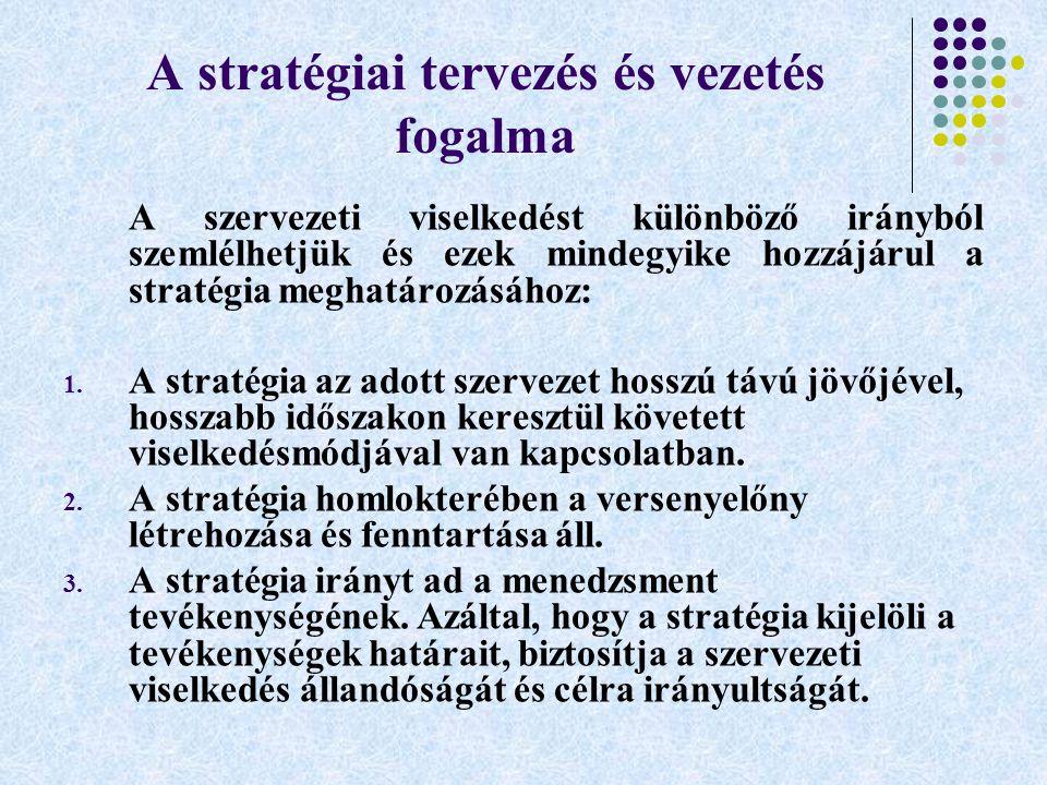 A stratégiai tervezés és vezetés fogalma