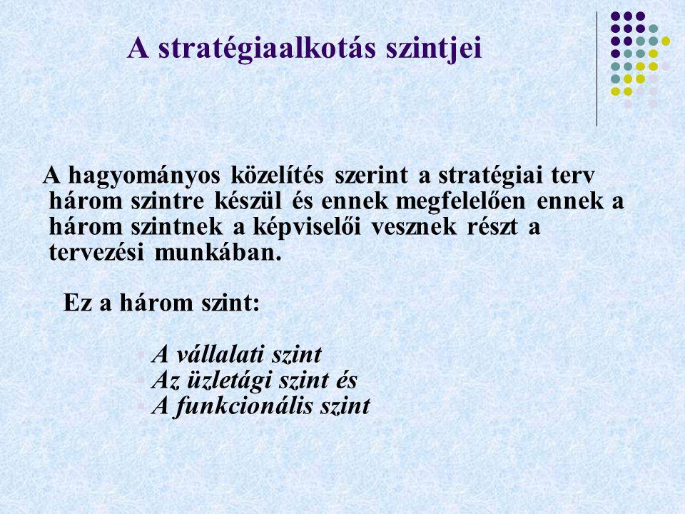 A stratégiaalkotás szintjei