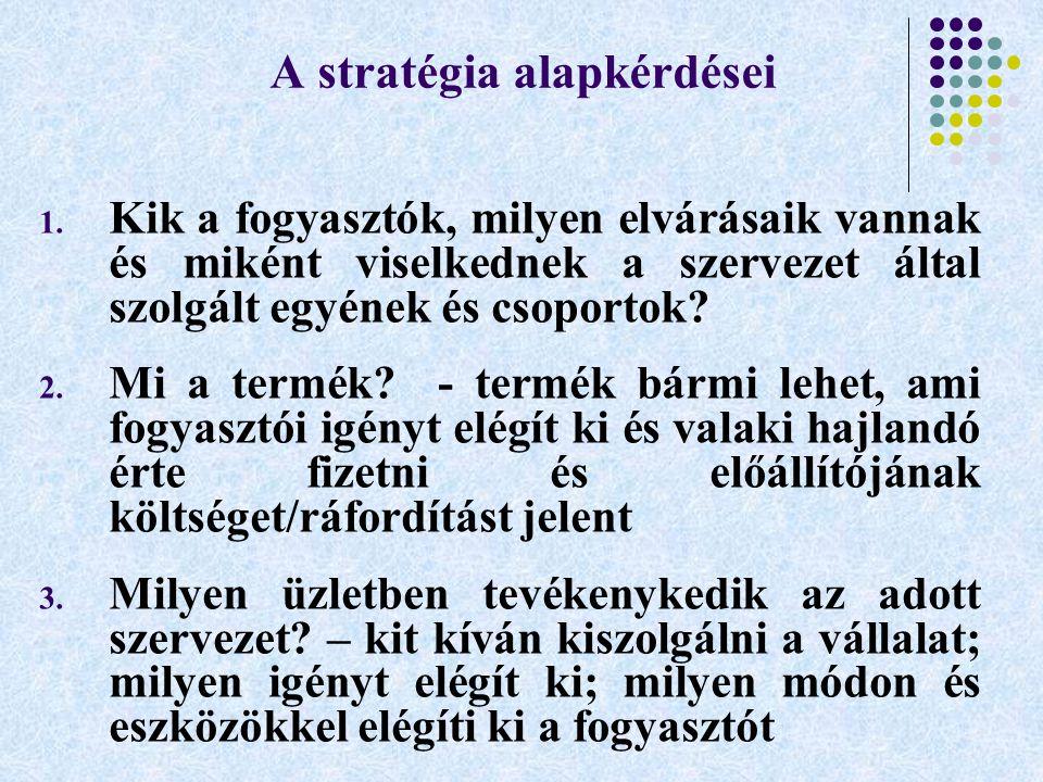 A stratégia alapkérdései