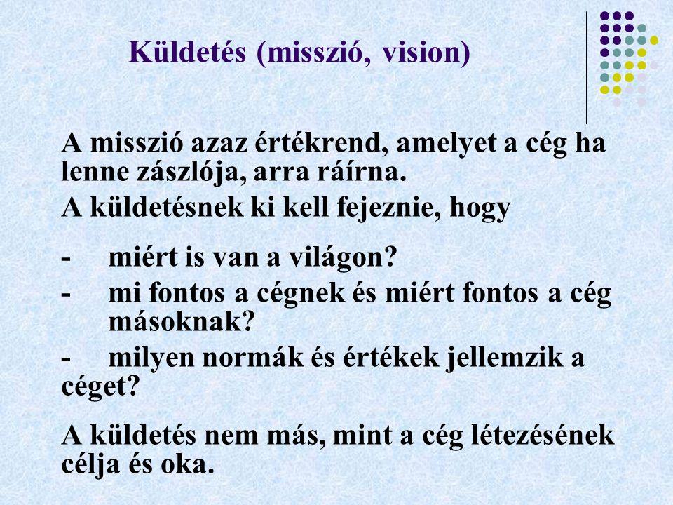Küldetés (misszió, vision)
