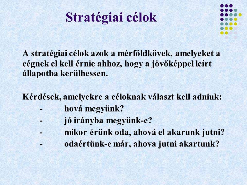 Stratégiai célok A stratégiai célok azok a mérföldkövek, amelyeket a cégnek el kell érnie ahhoz, hogy a jövőképpel leírt állapotba kerülhessen.