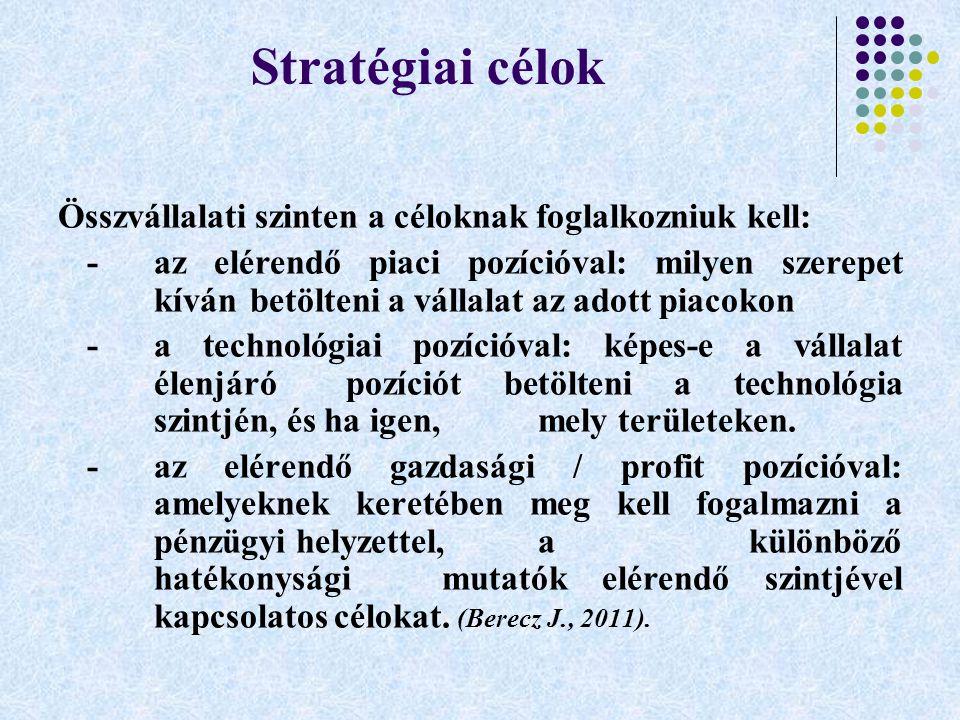 Stratégiai célok