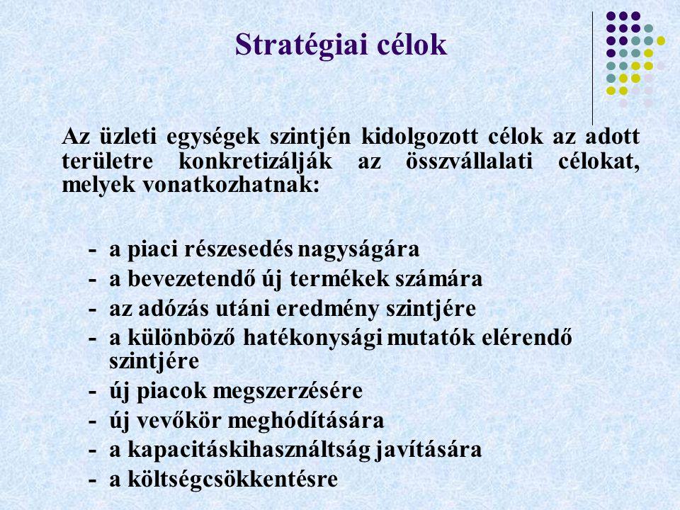 Stratégiai célok Az üzleti egységek szintjén kidolgozott célok az adott területre konkretizálják az összvállalati célokat, melyek vonatkozhatnak: