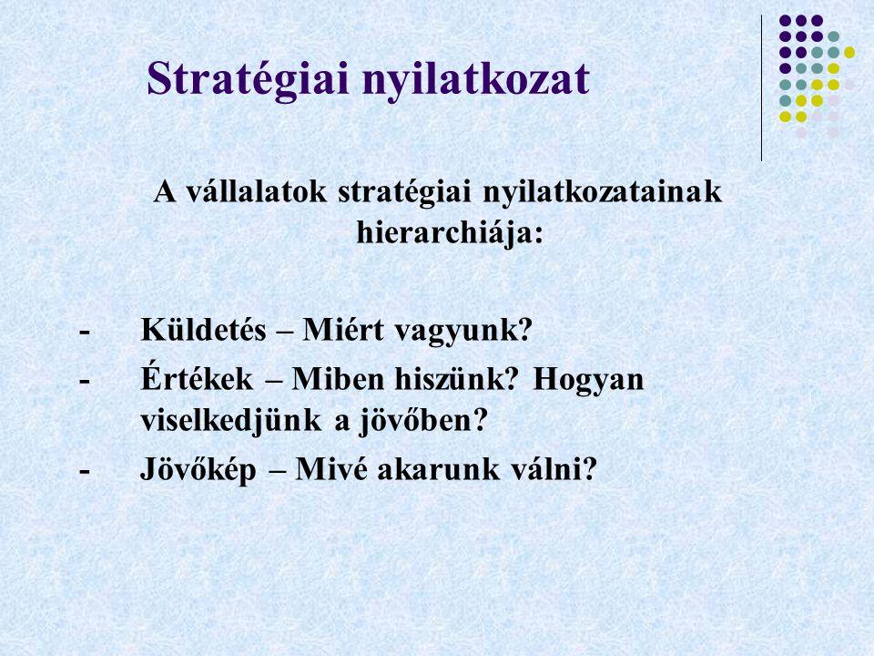 Stratégiai nyilatkozat