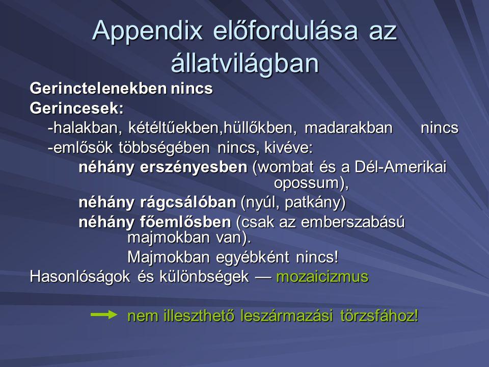 Appendix előfordulása az állatvilágban