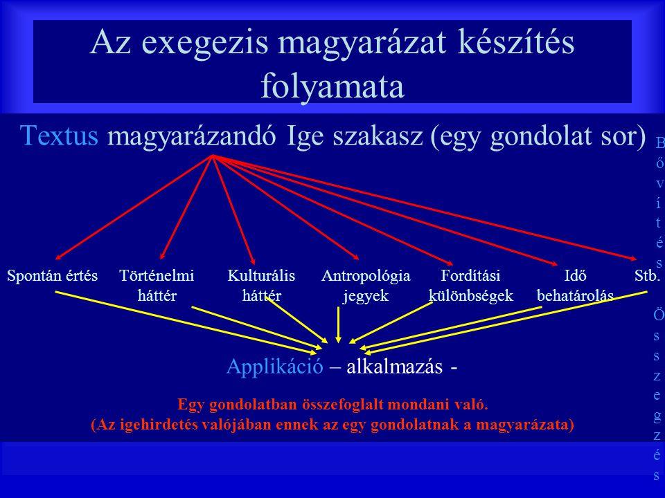 Az exegezis magyarázat készítés folyamata