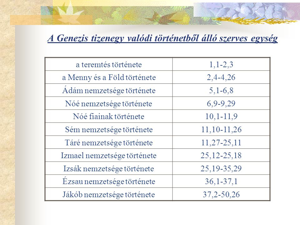 A Genezis tizenegy valódi történetből álló szerves egység