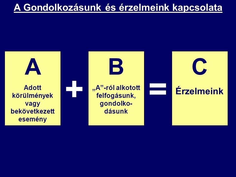 + = A B C A Gondolkozásunk és érzelmeink kapcsolata Érzelmeink