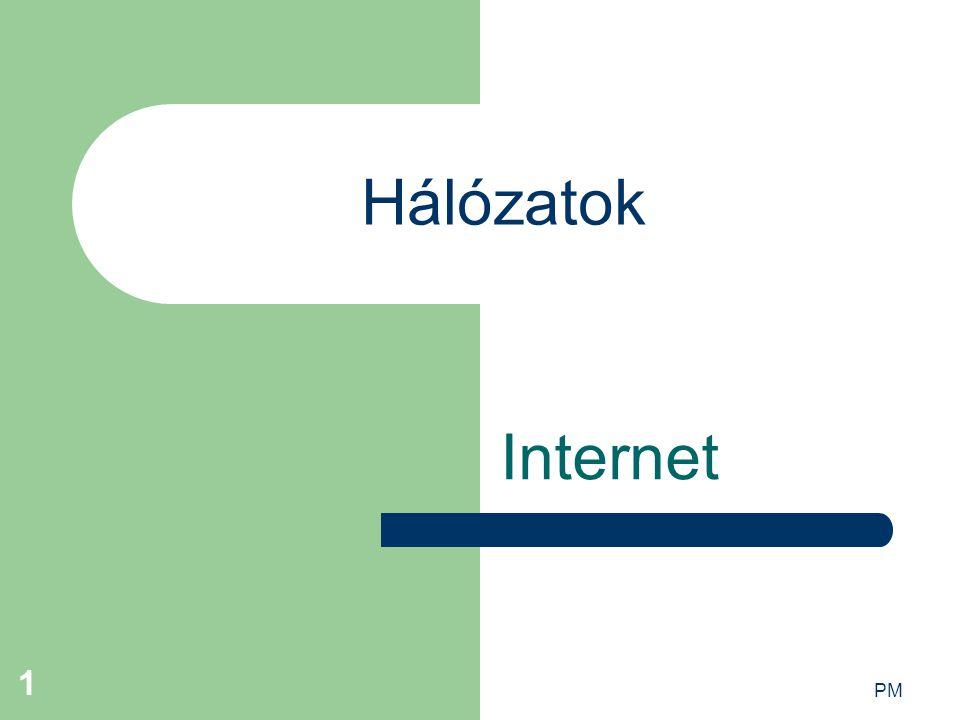 Hálózatok Internet PM