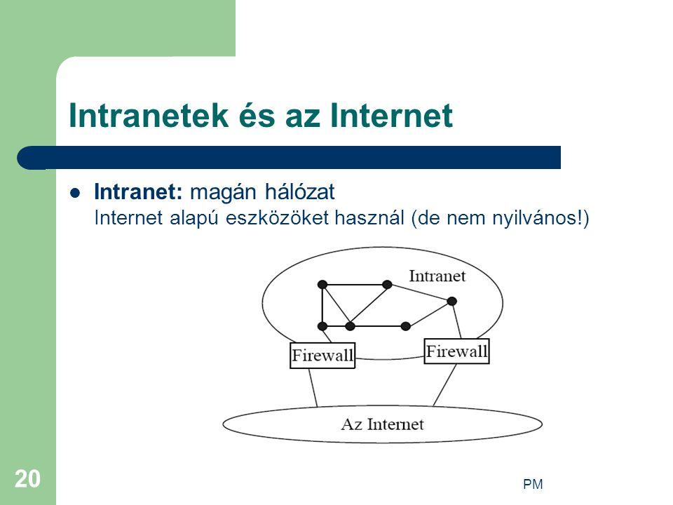 Intranetek és az Internet