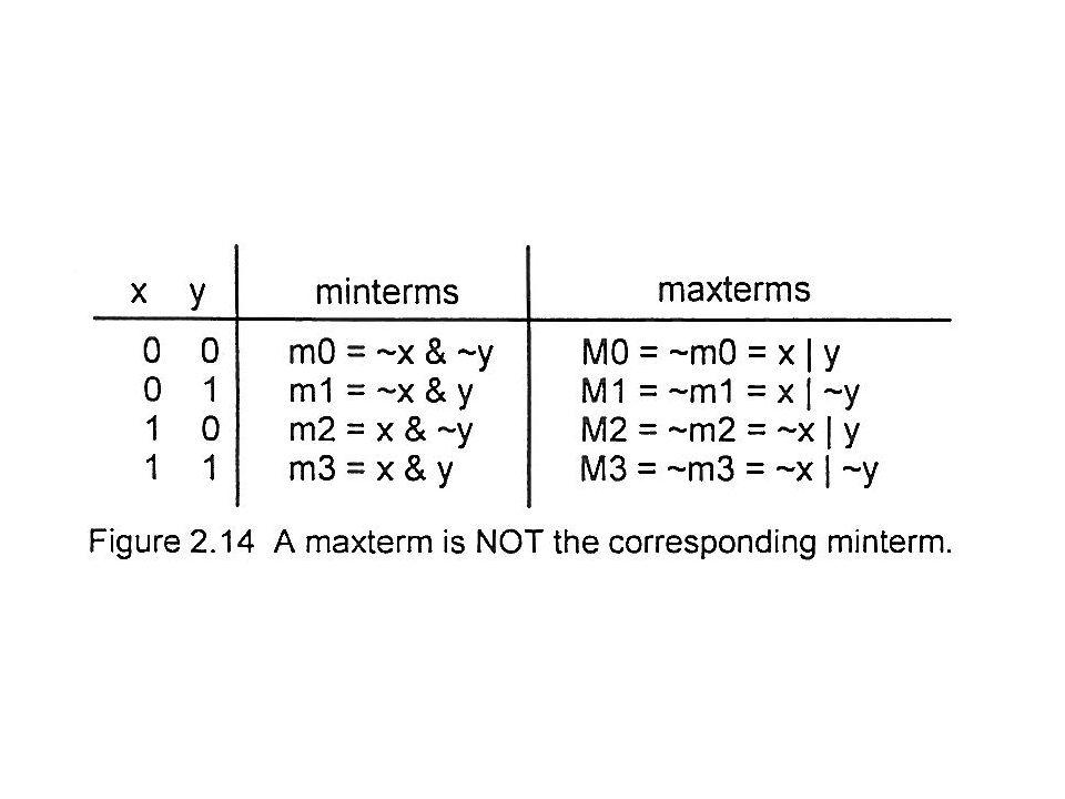 m0 = ~M0 <-> M0 = ~m0