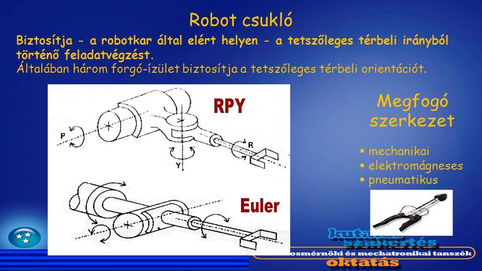 Robot csukló Megfogó RPY szerkezet Euler