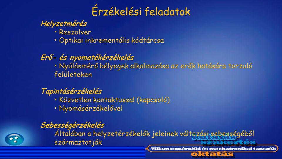 Érzékelési feladatok Helyzetmérés Reszolver