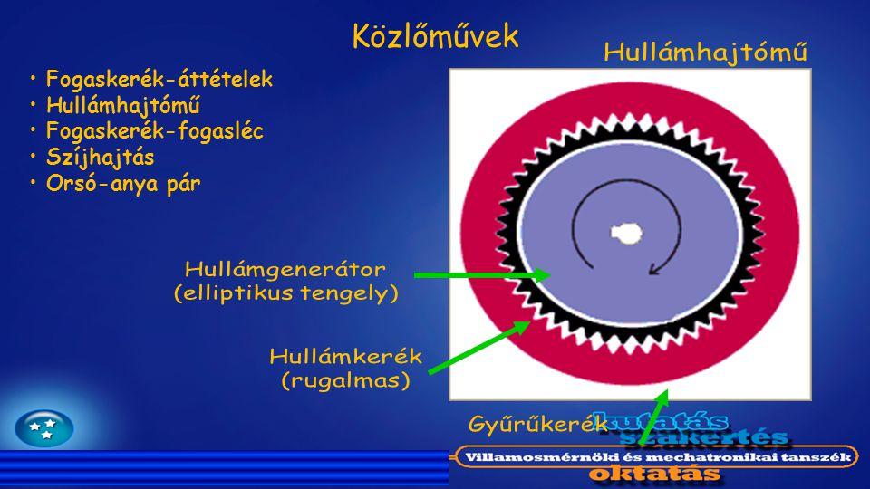 Közlőművek Hullámhajtómű Fogaskerék-áttételek Hullámhajtómű