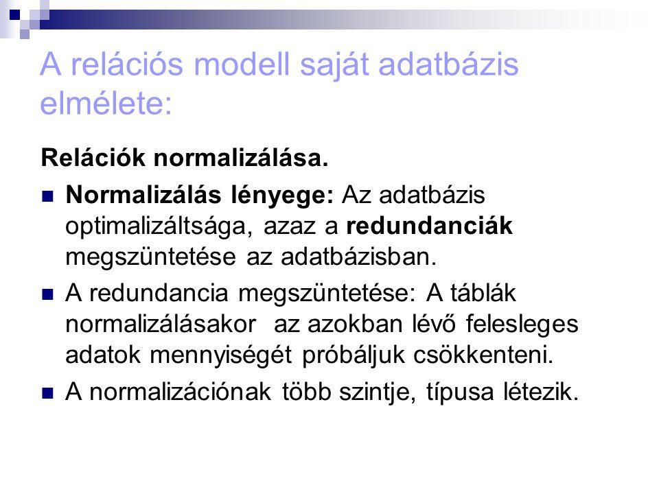 A relációs modell saját adatbázis elmélete: