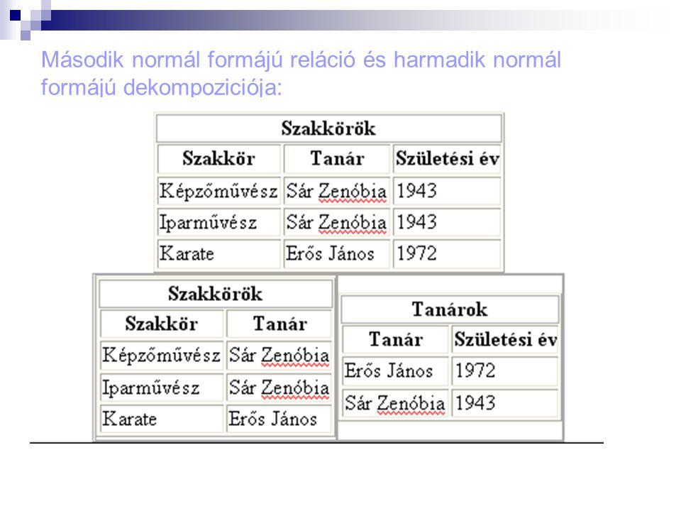 Második normál formájú reláció és harmadik normál formájú dekompoziciója: