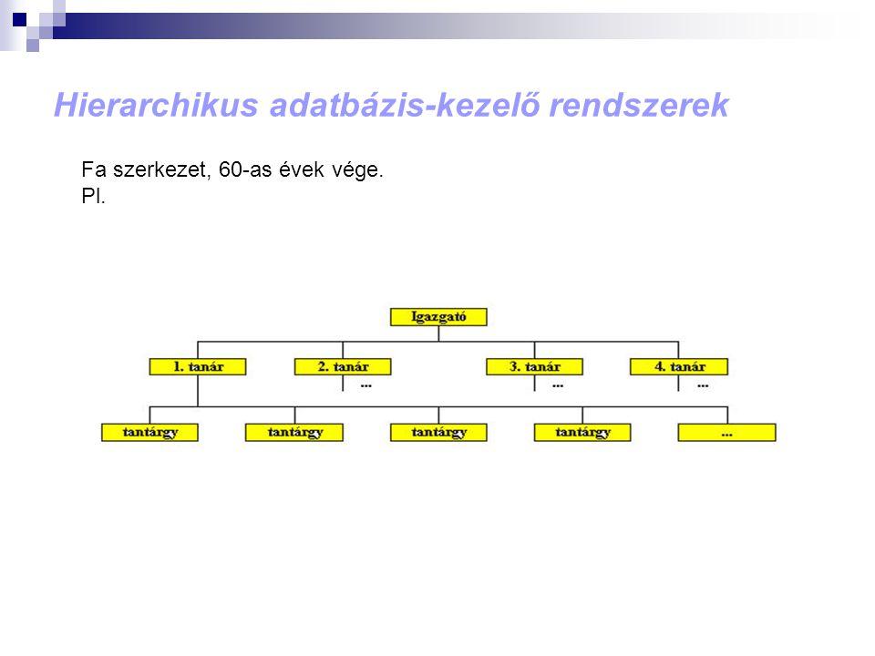 Hierarchikus adatbázis-kezelő rendszerek