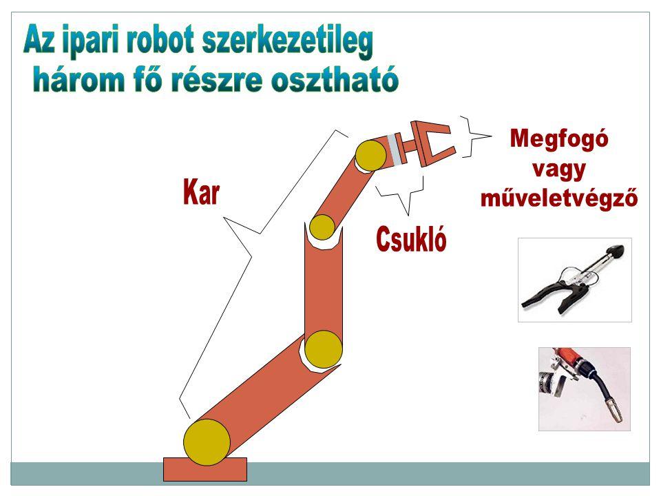 Az ipari robot szerkezetileg