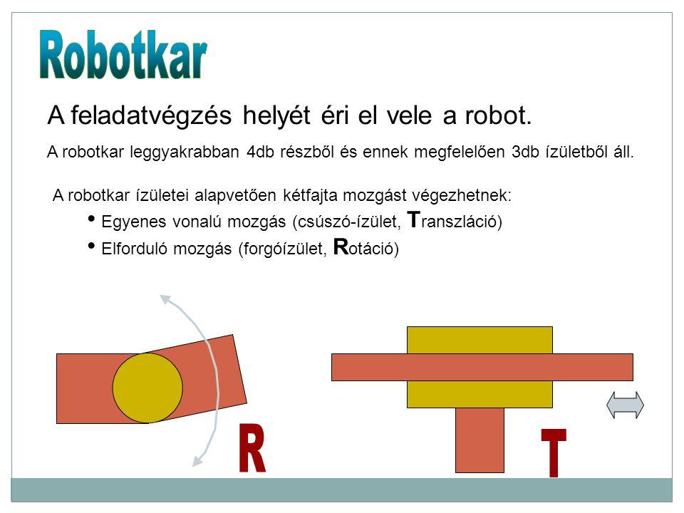 A feladatvégzés helyét éri el vele a robot.