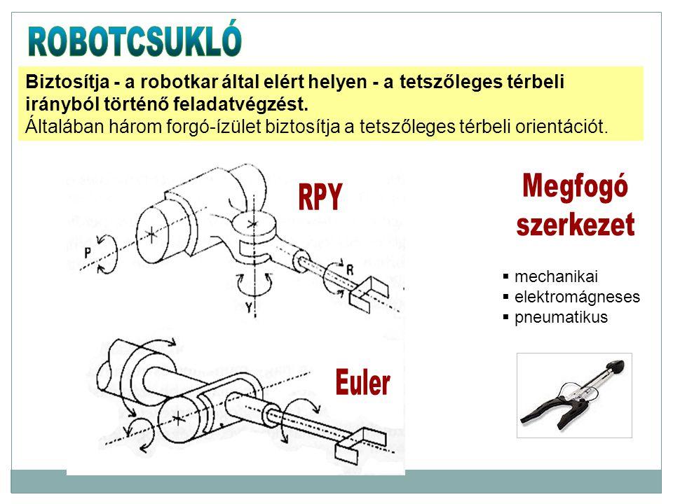 ROBOTCSUKLÓ Biztosítja - a robotkar által elért helyen - a tetszőleges térbeli irányból történő feladatvégzést.