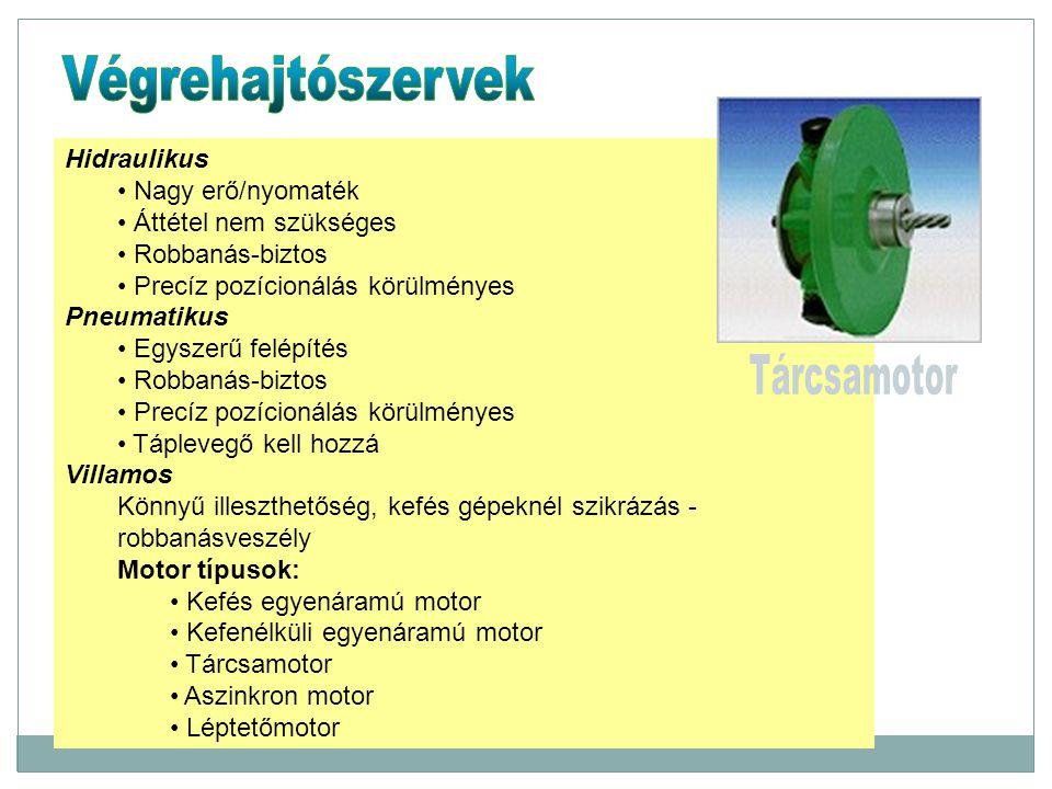 Végrehajtószervek Tárcsamotor Hidraulikus Nagy erő/nyomaték
